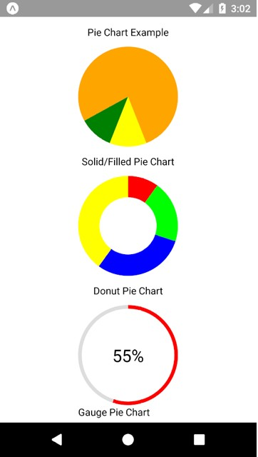 Example to Make 3 Different Type of Pie Chart in React Native