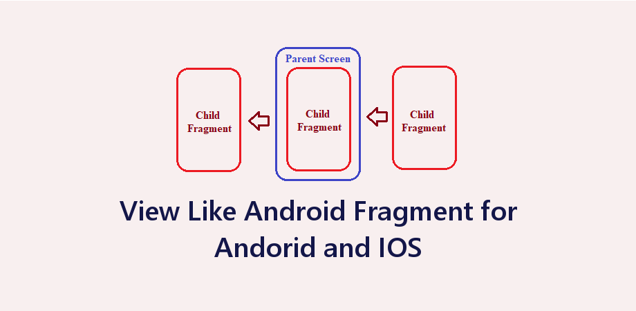 How to Make a View Like Android Fragment in React Native
