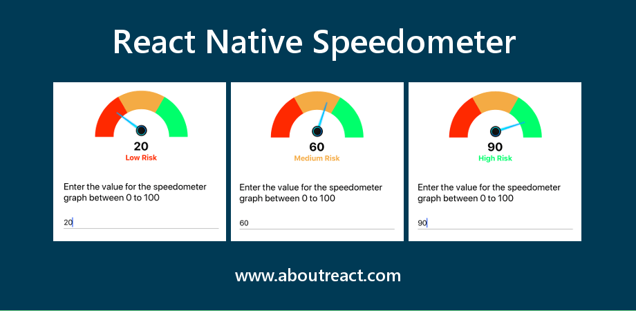 Visualize data with Speedometer Graph in React Native